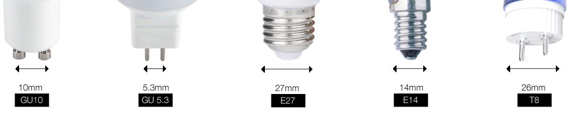 Guida alla scelta della lampadina bipaled for Tipi di led